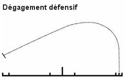 degagement-1