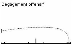 degagement-2